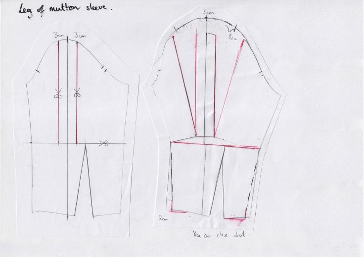 Sleeves 2